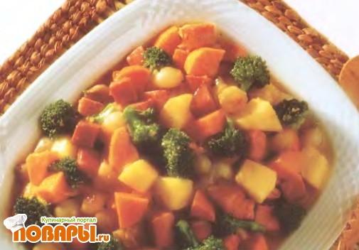 Рецепт Ветчина с картофелем в апельсиновом соусе