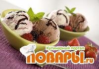 Рецепт Мятно-шоколадное мороженое